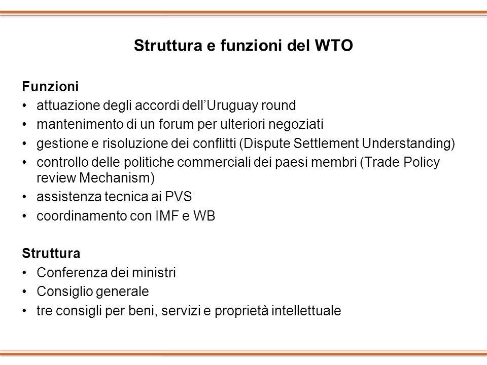 Struttura e funzioni del WTO Funzioni attuazione degli accordi dellUruguay round mantenimento di un forum per ulteriori negoziati gestione e risoluzio