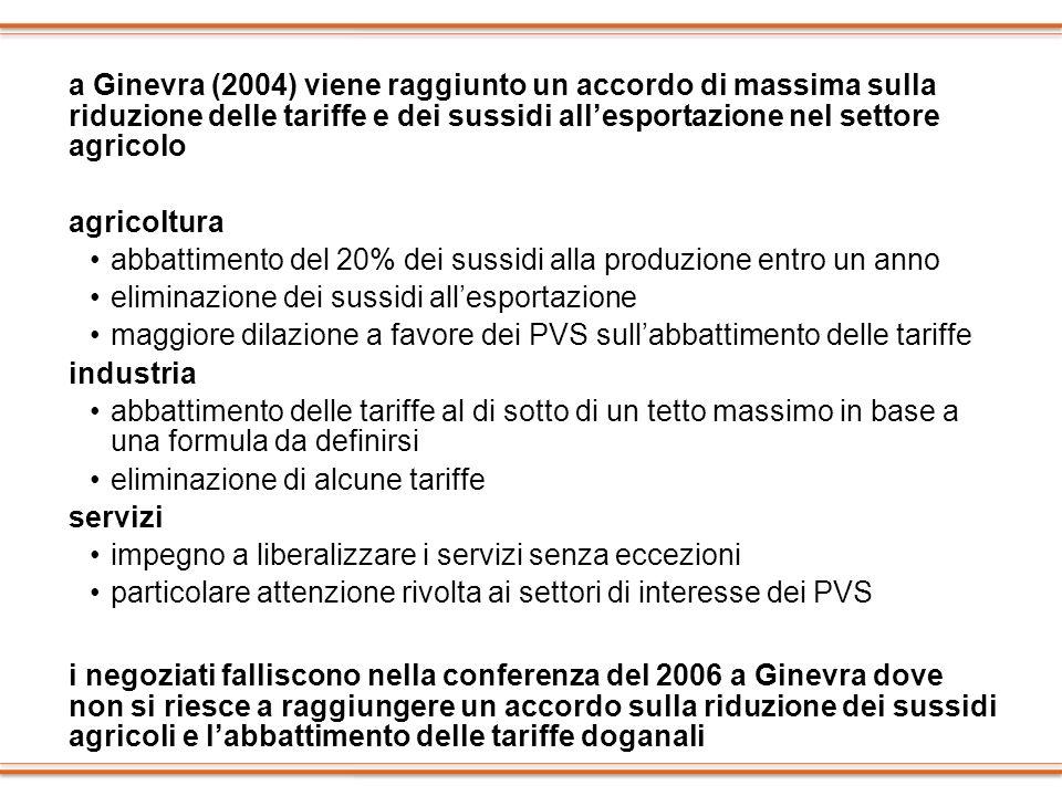 a Ginevra (2004) viene raggiunto un accordo di massima sulla riduzione delle tariffe e dei sussidi allesportazione nel settore agricolo agricoltura ab