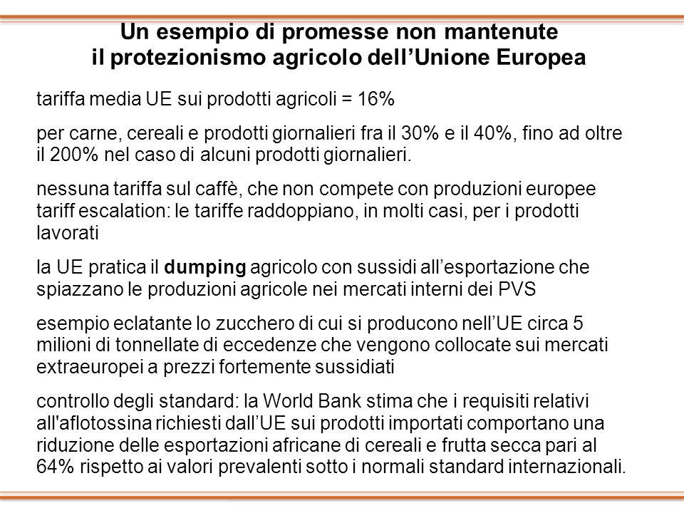 Un esempio di promesse non mantenute il protezionismo agricolo dellUnione Europea tariffa media UE sui prodotti agricoli = 16% per carne, cereali e pr