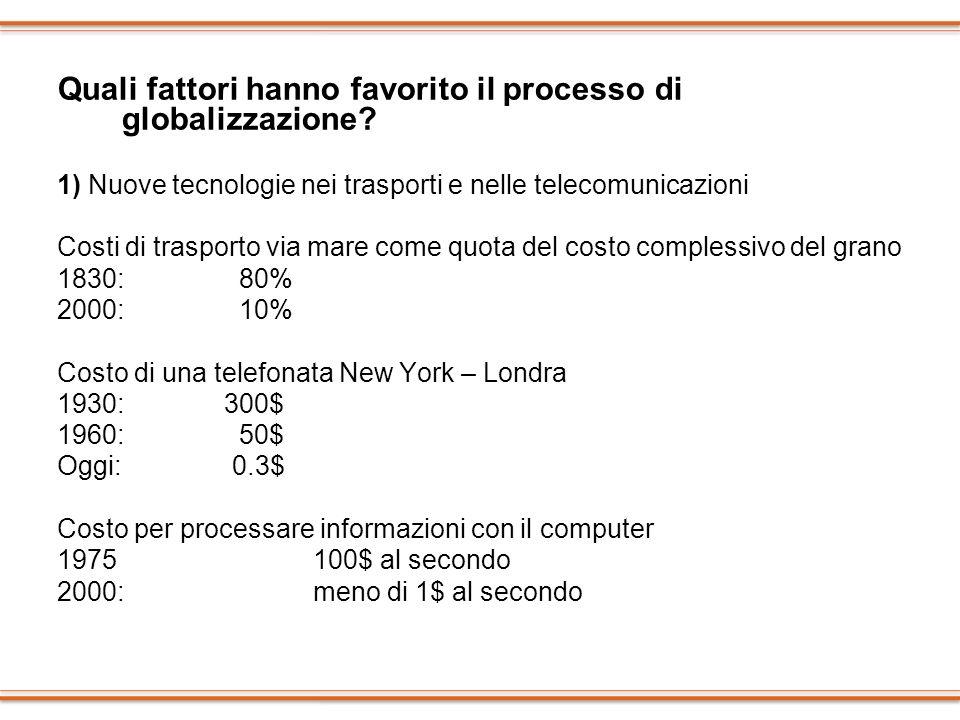 Quali fattori hanno favorito il processo di globalizzazione? 1) Nuove tecnologie nei trasporti e nelle telecomunicazioni Costi di trasporto via mare c