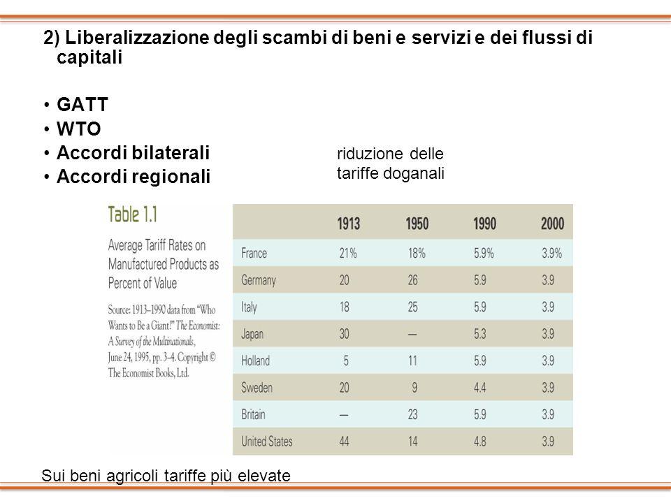 2) Liberalizzazione degli scambi di beni e servizi e dei flussi di capitali GATT WTO Accordi bilaterali Accordi regionali riduzione delle tariffe doga