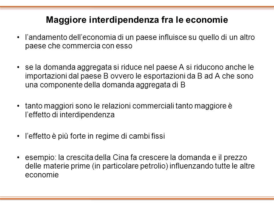 Maggiore interdipendenza fra le economie landamento delleconomia di un paese influisce su quello di un altro paese che commercia con esso se la domand
