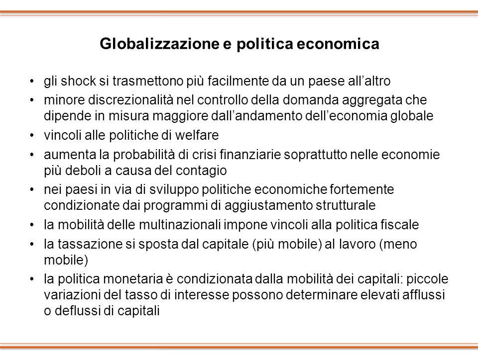 Globalizzazione e politica economica gli shock si trasmettono più facilmente da un paese allaltro minore discrezionalità nel controllo della domanda a