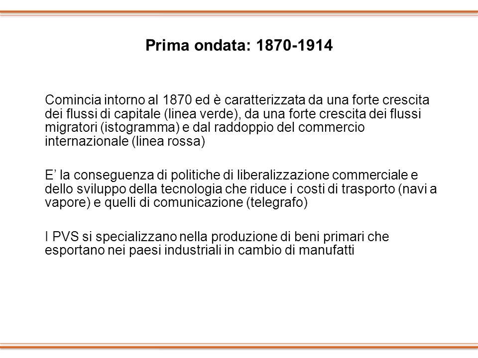Prima ondata: 1870-1914 Comincia intorno al 1870 ed è caratterizzata da una forte crescita dei flussi di capitale (linea verde), da una forte crescita