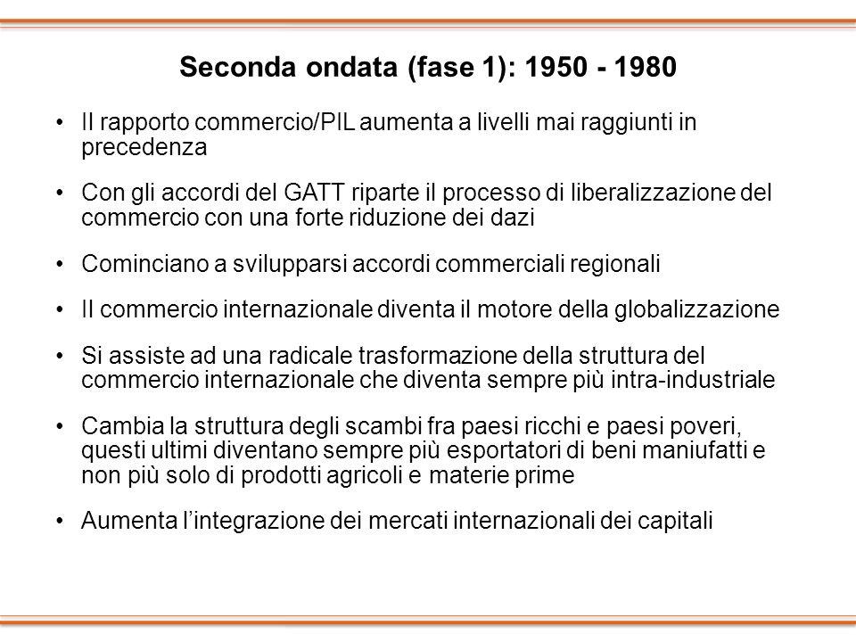 Seconda ondata (fase 1): 1950 - 1980 Il rapporto commercio/PIL aumenta a livelli mai raggiunti in precedenza Con gli accordi del GATT riparte il proce