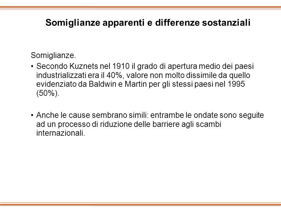 Somiglianze apparenti e differenze sostanziali Somiglianze. Secondo Kuznets nel 1910 il grado di apertura medio dei paesi industrializzati era il 40%,