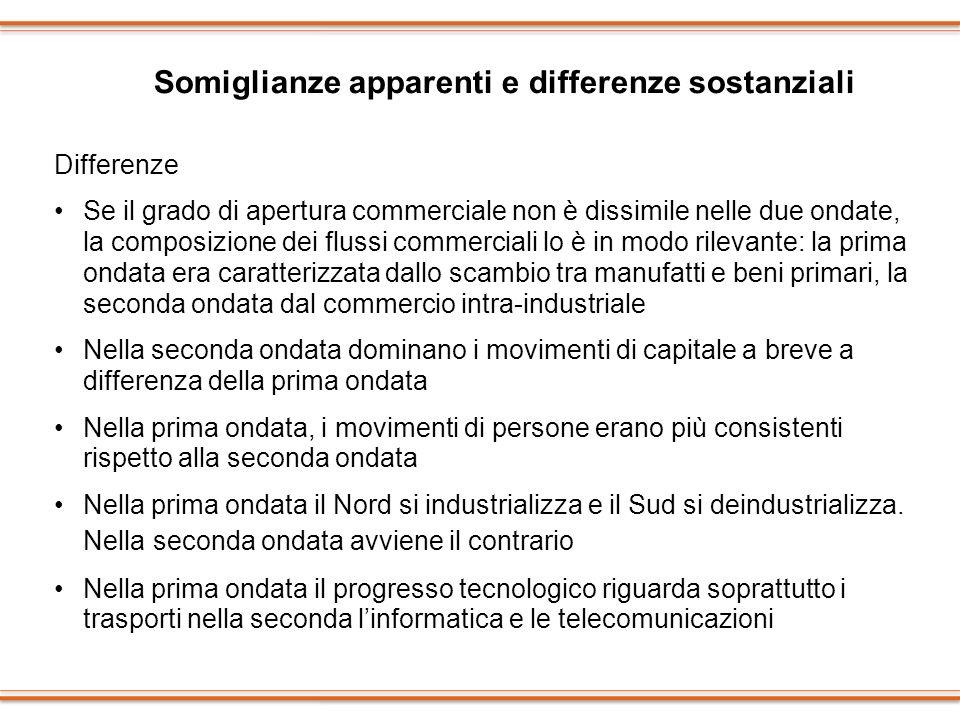 Somiglianze apparenti e differenze sostanziali Differenze Se il grado di apertura commerciale non è dissimile nelle due ondate, la composizione dei fl