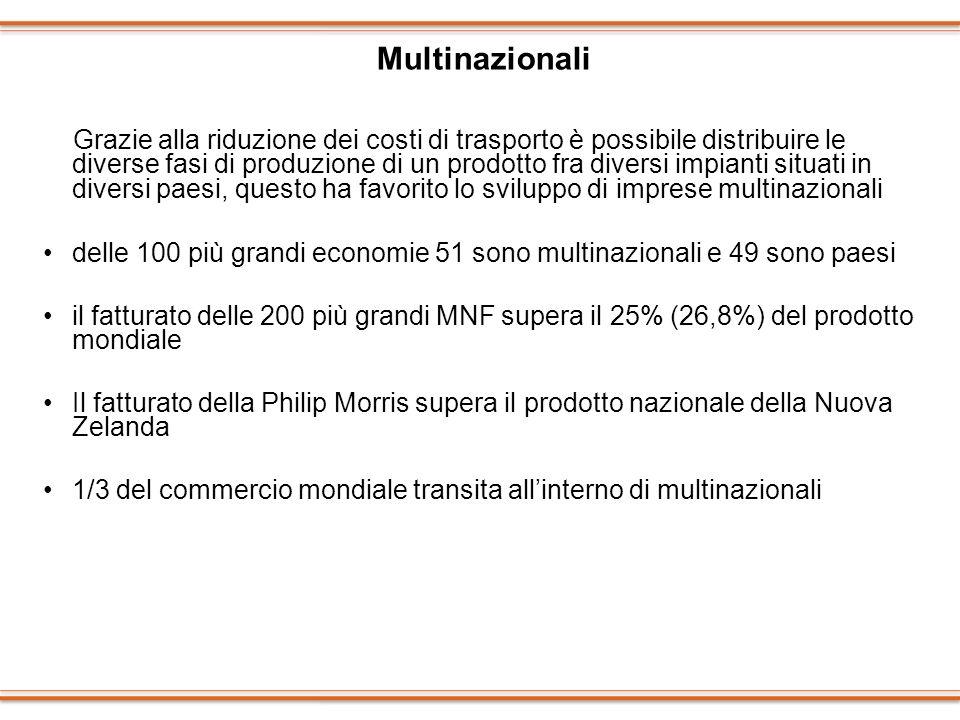 Multinazionali Grazie alla riduzione dei costi di trasporto è possibile distribuire le diverse fasi di produzione di un prodotto fra diversi impianti