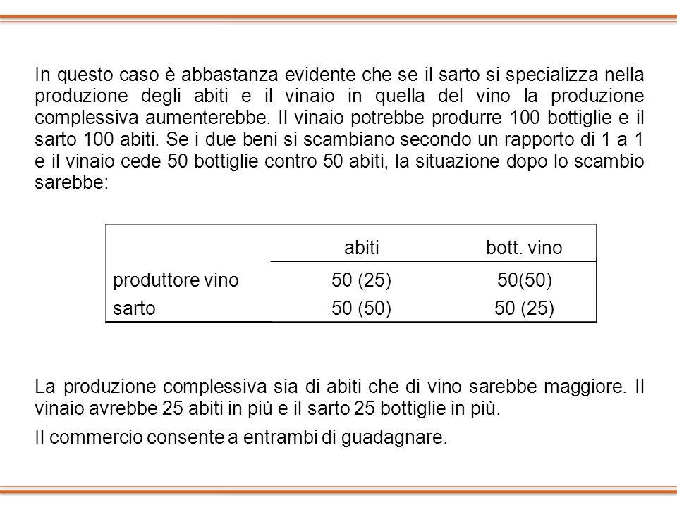In questo caso è abbastanza evidente che se il sarto si specializza nella produzione degli abiti e il vinaio in quella del vino la produzione compless
