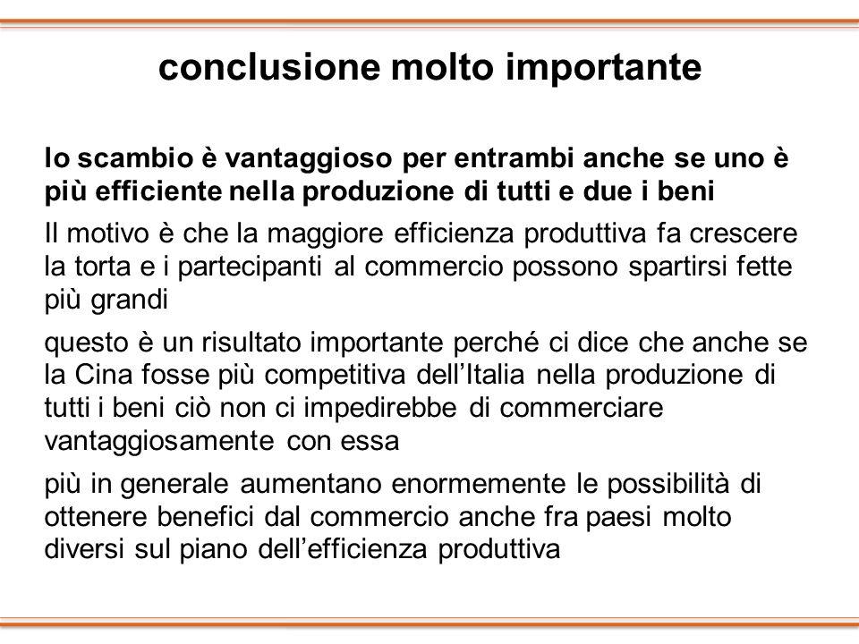 conclusione molto importante lo scambio è vantaggioso per entrambi anche se uno è più efficiente nella produzione di tutti e due i beni Il motivo è ch