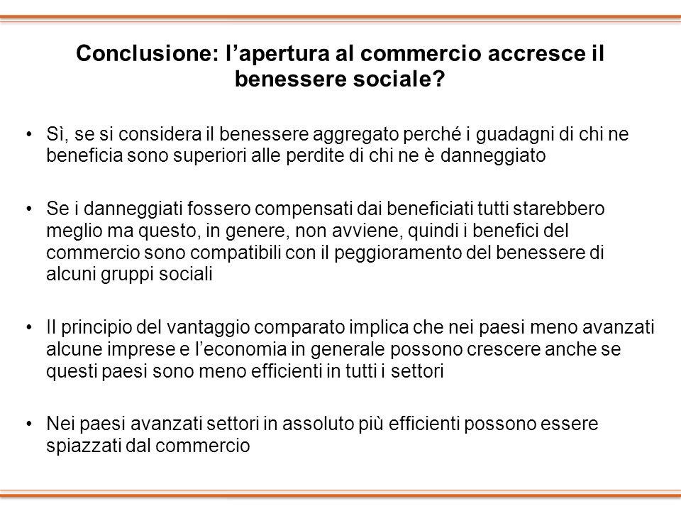 Conclusione: lapertura al commercio accresce il benessere sociale? Sì, se si considera il benessere aggregato perché i guadagni di chi ne beneficia so