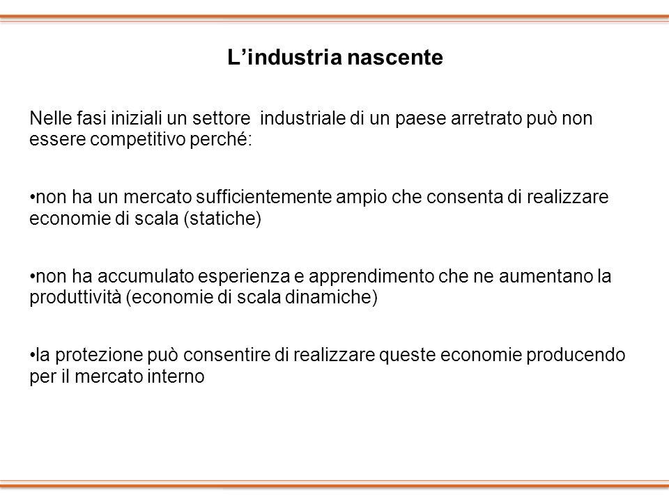 Lindustria nascente Nelle fasi iniziali un settore industriale di un paese arretrato può non essere competitivo perché: non ha un mercato sufficientem