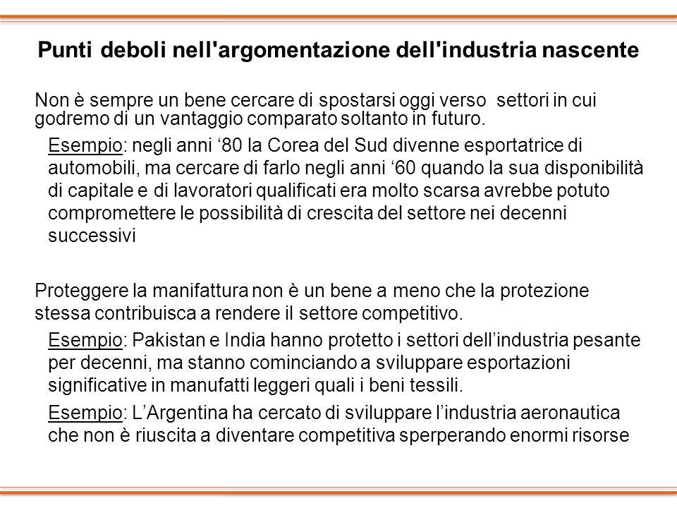 Punti deboli nell'argomentazione dell'industria nascente Non è sempre un bene cercare di spostarsi oggi verso settori in cui godremo di un vantaggio c