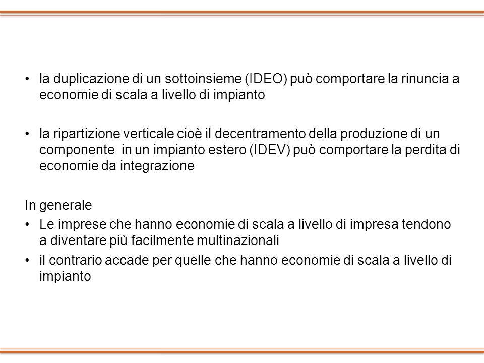 la duplicazione di un sottoinsieme (IDEO) può comportare la rinuncia a economie di scala a livello di impianto la ripartizione verticale cioè il decen