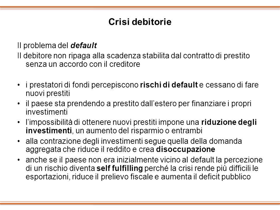 Crisi debitorie Il problema del default Il debitore non ripaga alla scadenza stabilita dal contratto di prestito senza un accordo con il creditore i p