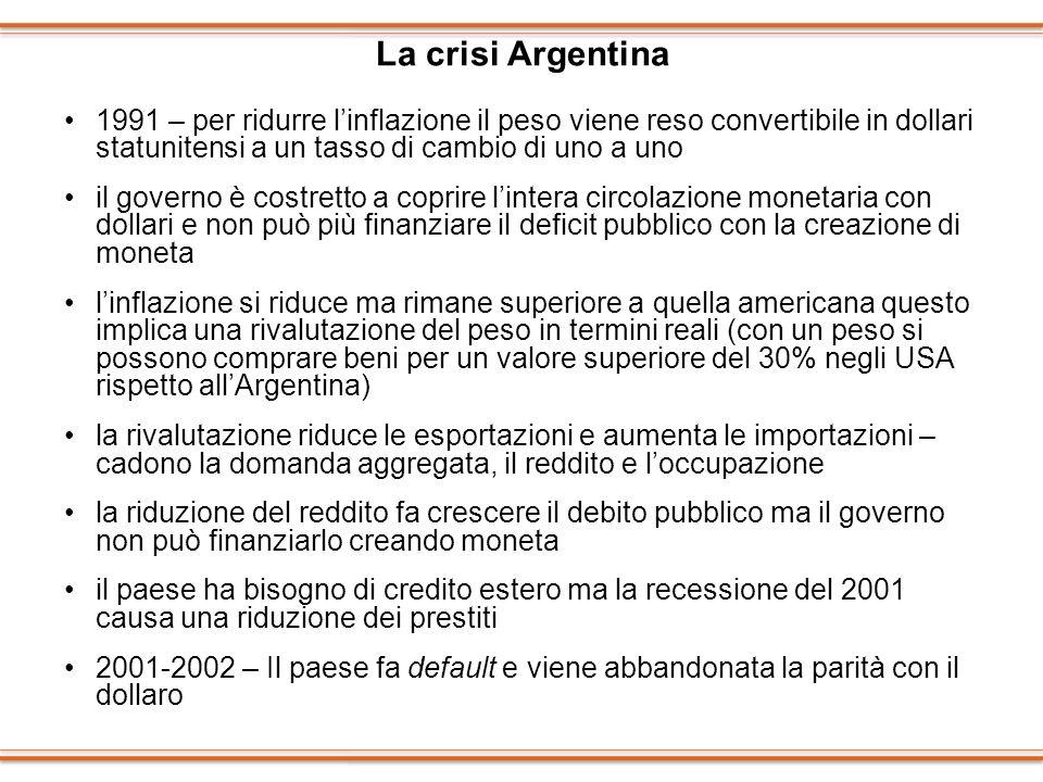 La crisi Argentina 1991 – per ridurre linflazione il peso viene reso convertibile in dollari statunitensi a un tasso di cambio di uno a uno il governo