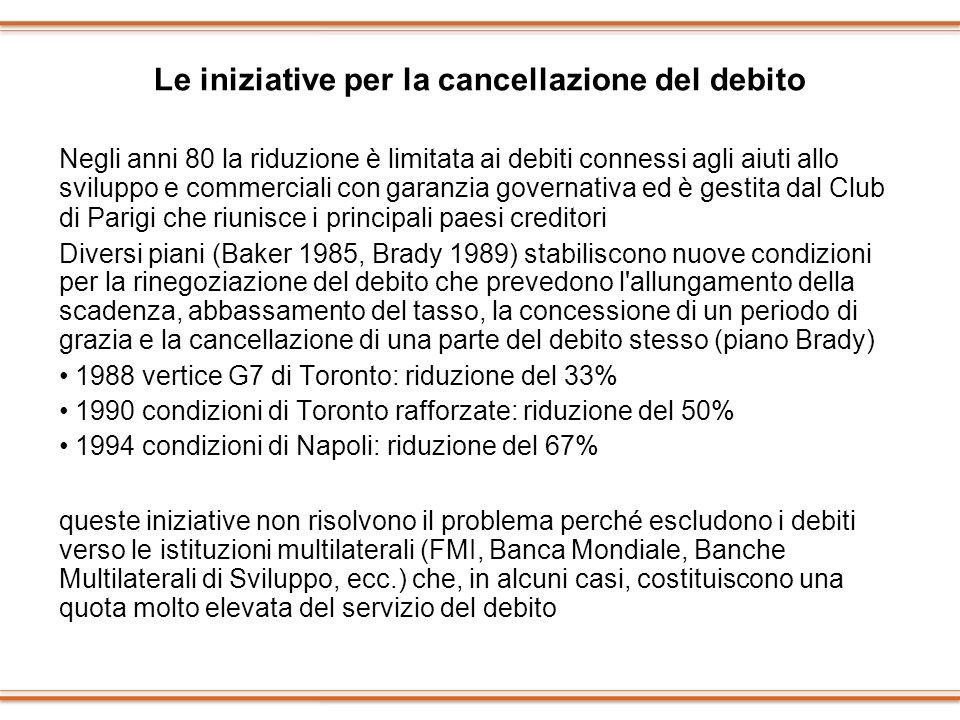 Le iniziative per la cancellazione del debito Negli anni 80 la riduzione è limitata ai debiti connessi agli aiuti allo sviluppo e commerciali con gara