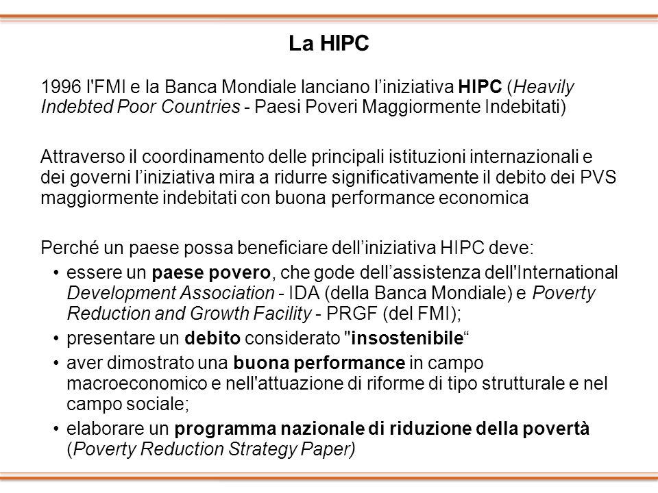 La HIPC 1996 l'FMI e la Banca Mondiale lanciano liniziativa HIPC (Heavily Indebted Poor Countries - Paesi Poveri Maggiormente Indebitati) Attraverso i