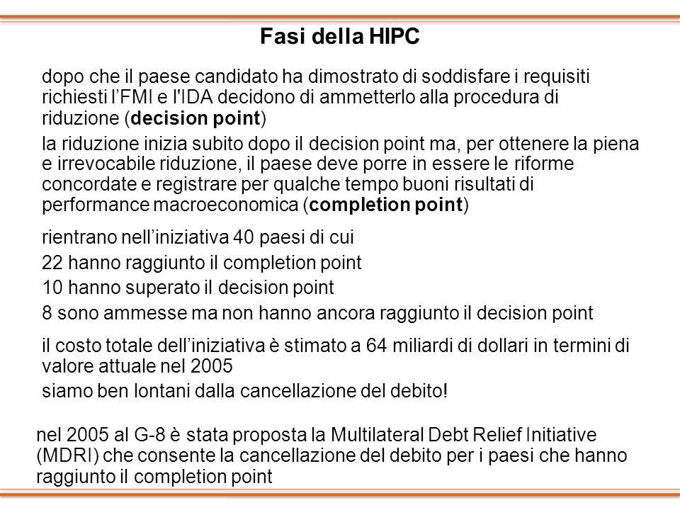 Fasi della HIPC dopo che il paese candidato ha dimostrato di soddisfare i requisiti richiesti lFMI e l'IDA decidono di ammetterlo alla procedura di ri