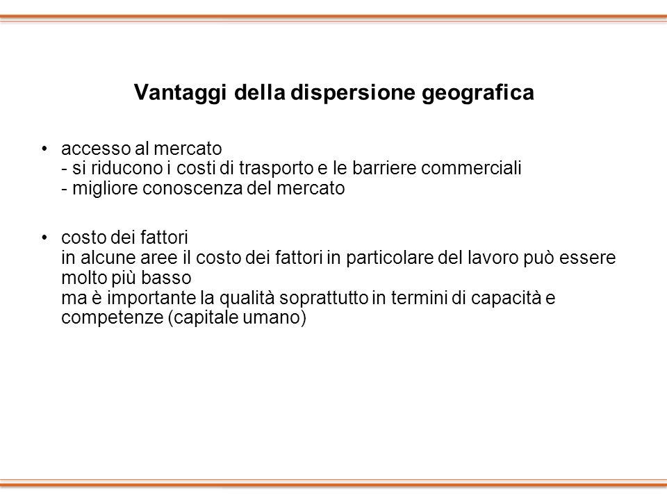Vantaggi della dispersione geografica accesso al mercato - si riducono i costi di trasporto e le barriere commerciali - migliore conoscenza del mercat