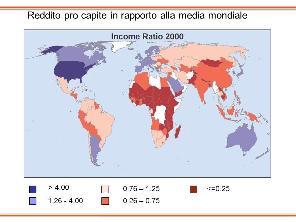 > 4.00 1.26 - 4.00 0.76 – 1.25 0.26 – 0.75 <=0.25 Reddito pro capite in rapporto alla media mondiale