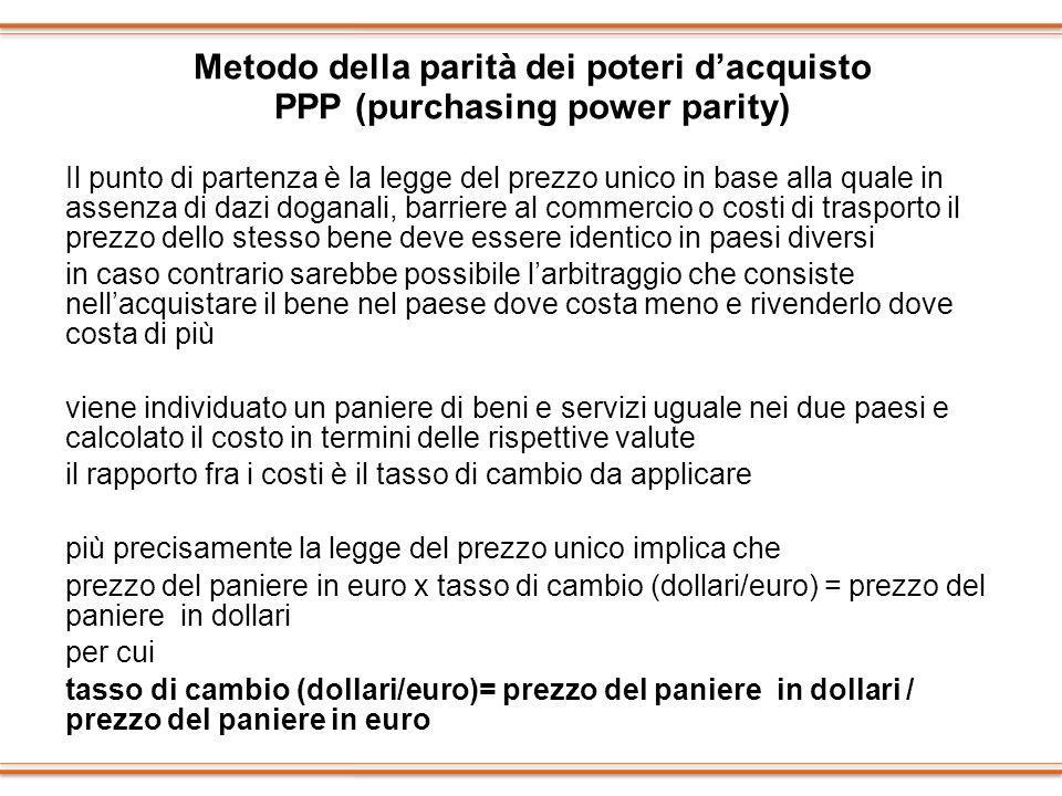 Metodo della parità dei poteri dacquisto PPP (purchasing power parity) Il punto di partenza è la legge del prezzo unico in base alla quale in assenza
