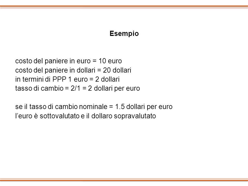 Esempio costo del paniere in euro = 10 euro costo del paniere in dollari = 20 dollari in termini di PPP 1 euro = 2 dollari tasso di cambio = 2/1 = 2 d