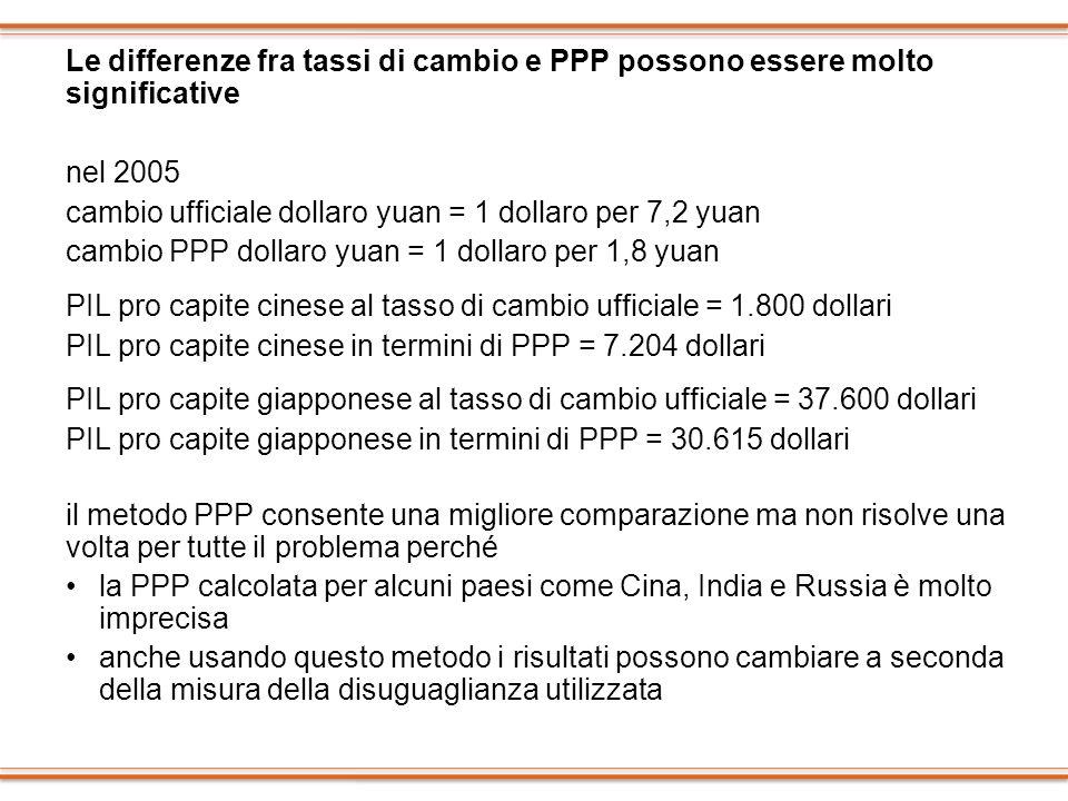 Le differenze fra tassi di cambio e PPP possono essere molto significative nel 2005 cambio ufficiale dollaro yuan = 1 dollaro per 7,2 yuan cambio PPP