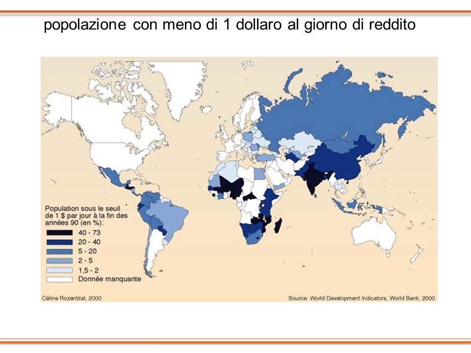 popolazione con meno di 1 dollaro al giorno di reddito