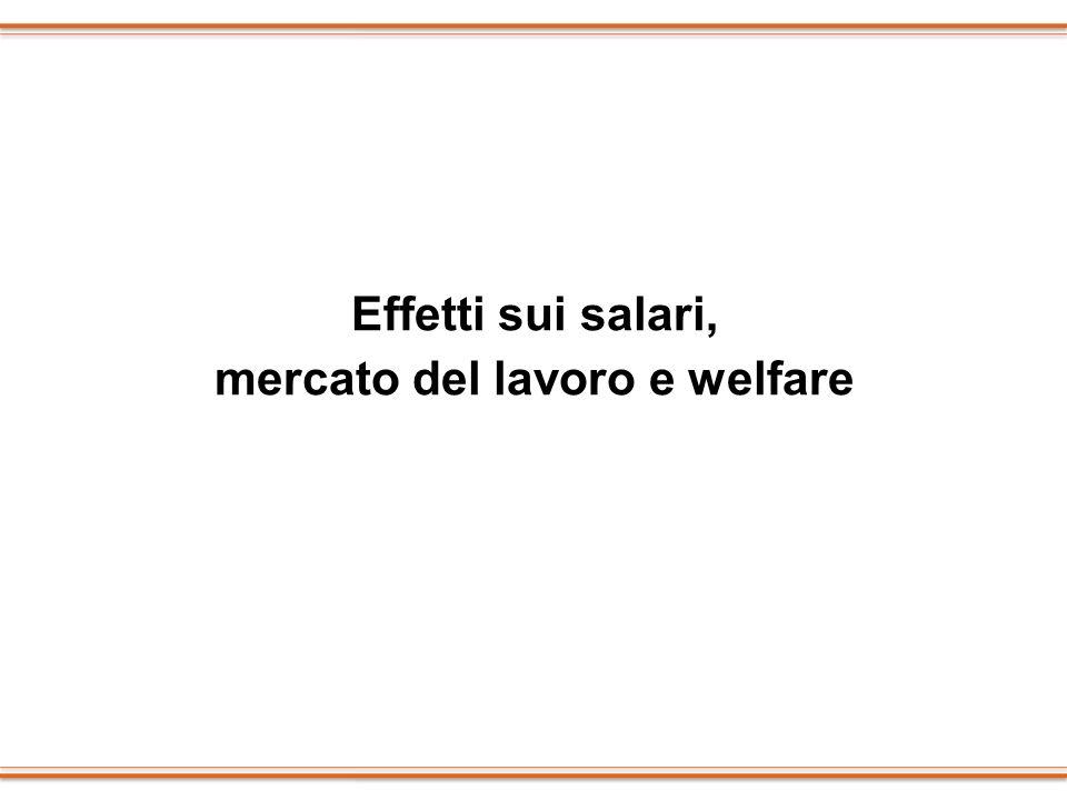 Effetti sui salari, mercato del lavoro e welfare