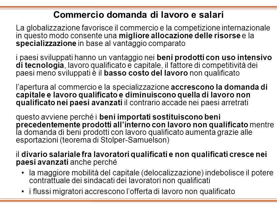 Commercio domanda di lavoro e salari La globalizzazione favorisce il commercio e la competizione internazionale in questo modo consente una migliore a