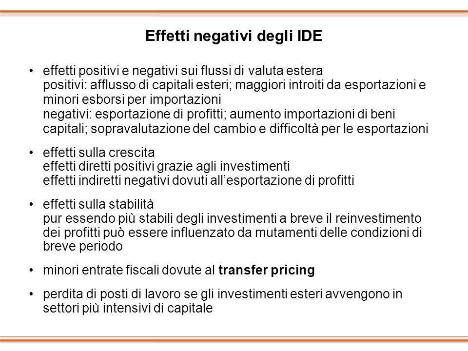 Effetti negativi degli IDE effetti positivi e negativi sui flussi di valuta estera positivi: afflusso di capitali esteri; maggiori introiti da esporta