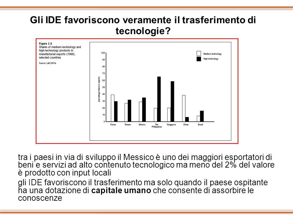 Gli IDE favoriscono veramente il trasferimento di tecnologie? tra i paesi in via di sviluppo il Messico è uno dei maggiori esportatori di beni e servi