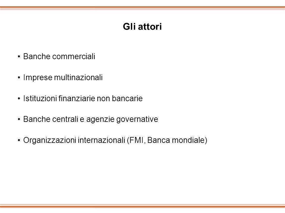 Gli attori Banche commerciali Imprese multinazionali Istituzioni finanziarie non bancarie Banche centrali e agenzie governative Organizzazioni interna