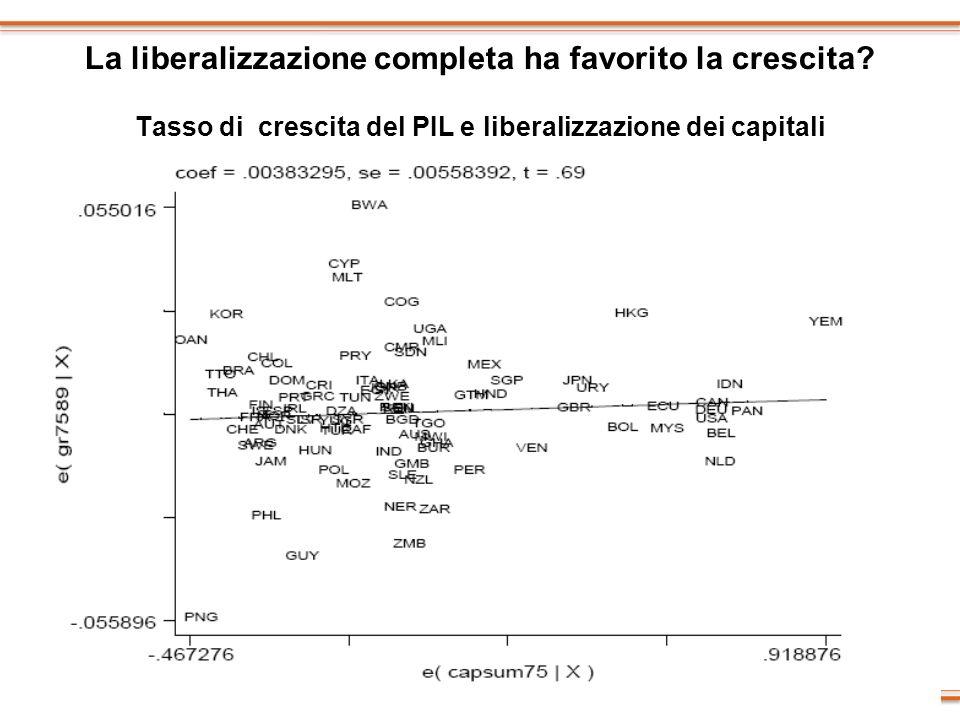 La liberalizzazione completa ha favorito la crescita? Tasso di crescita del PIL e liberalizzazione dei capitali