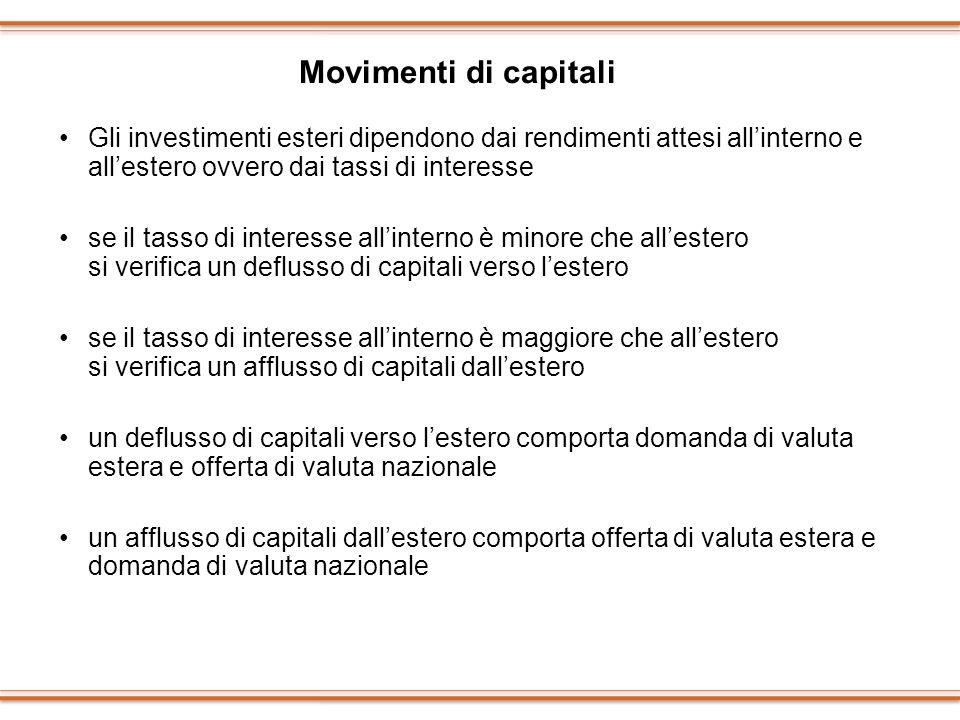 Gli investimenti esteri dipendono dai rendimenti attesi allinterno e allestero ovvero dai tassi di interesse se il tasso di interesse allinterno è min