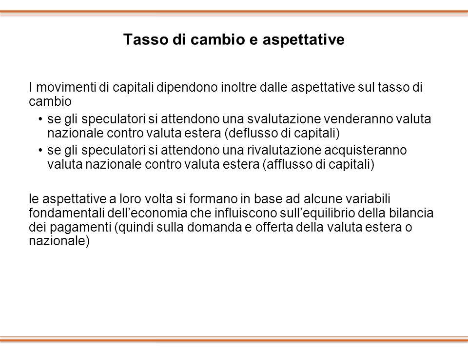 Tasso di cambio e aspettative I movimenti di capitali dipendono inoltre dalle aspettative sul tasso di cambio se gli speculatori si attendono una sval