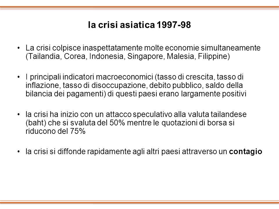 la crisi asiatica 1997-98 La crisi colpisce inaspettatamente molte economie simultaneamente (Tailandia, Corea, Indonesia, Singapore, Malesia, Filippin
