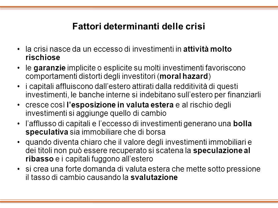 Fattori determinanti delle crisi la crisi nasce da un eccesso di investimenti in attività molto rischiose le garanzie implicite o esplicite su molti i