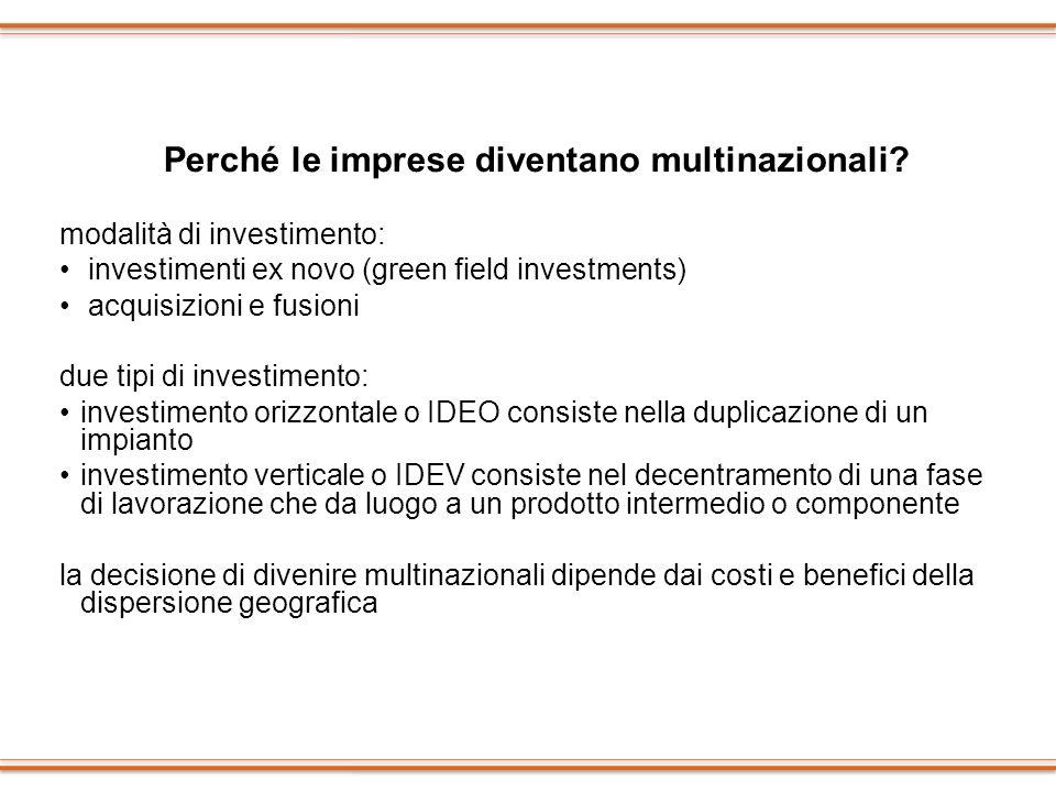 Perché le imprese diventano multinazionali? modalità di investimento: investimenti ex novo (green field investments) acquisizioni e fusioni due tipi d