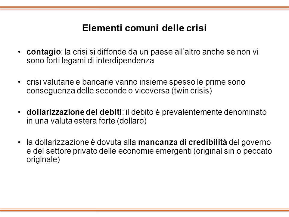 Elementi comuni delle crisi contagio: la crisi si diffonde da un paese allaltro anche se non vi sono forti legami di interdipendenza crisi valutarie e