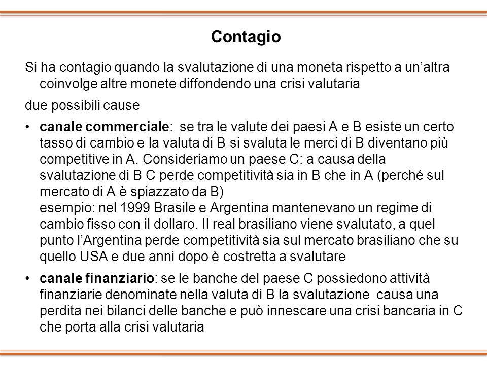 Contagio Si ha contagio quando la svalutazione di una moneta rispetto a unaltra coinvolge altre monete diffondendo una crisi valutaria due possibili c