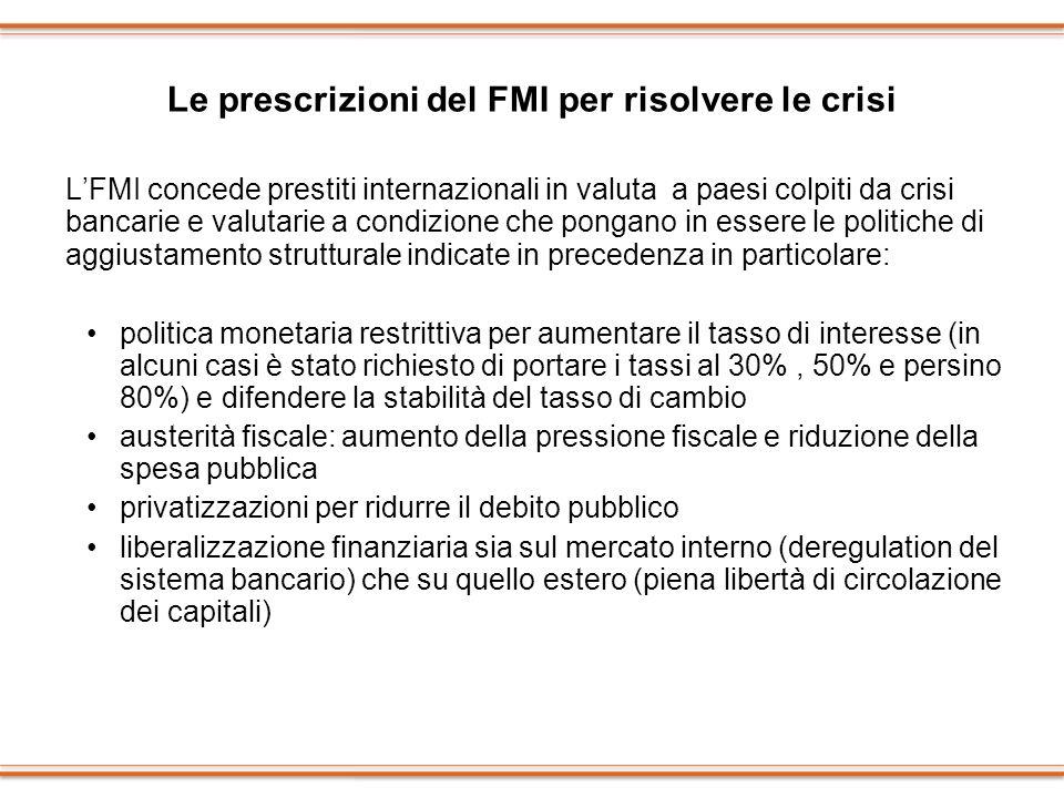 Le prescrizioni del FMI per risolvere le crisi LFMI concede prestiti internazionali in valuta a paesi colpiti da crisi bancarie e valutarie a condizio