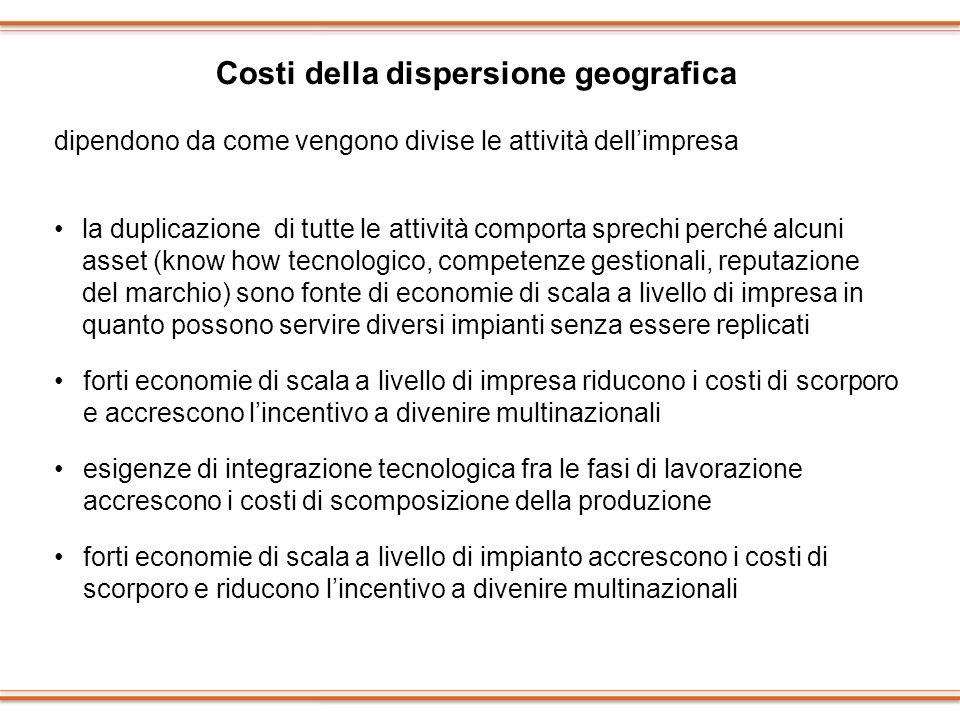 Costi della dispersione geografica dipendono da come vengono divise le attività dellimpresa la duplicazione di tutte le attività comporta sprechi perc
