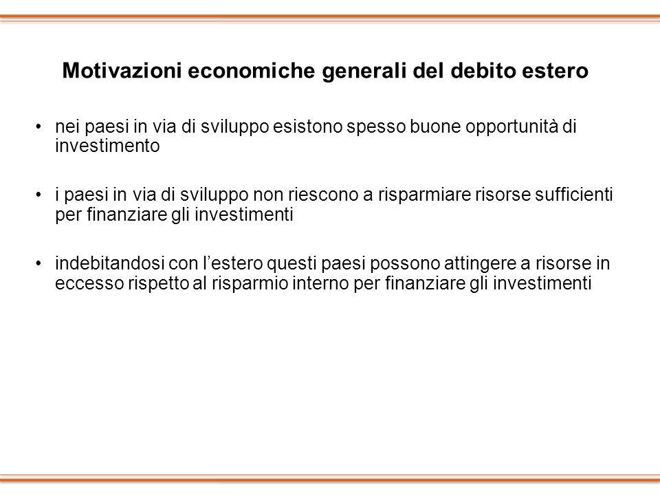 Motivazioni economiche generali del debito estero nei paesi in via di sviluppo esistono spesso buone opportunità di investimento i paesi in via di svi