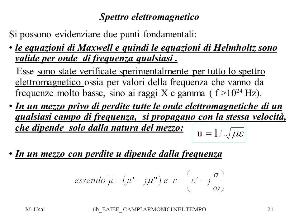 M. Usai6b_EAIEE_ CAMPI ARMONICI NEL TEMPO21 Spettro elettromagnetico Si possono evidenziare due punti fondamentali: le equazioni di Maxwell e quindi l