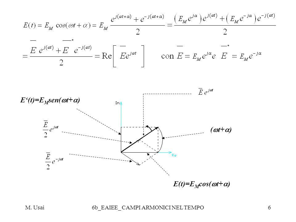 M. Usai6b_EAIEE_ CAMPI ARMONICI NEL TEMPO6 E(t)=E M cos( t+ ) E(t)=E M sen( t+ ) ( t+ )