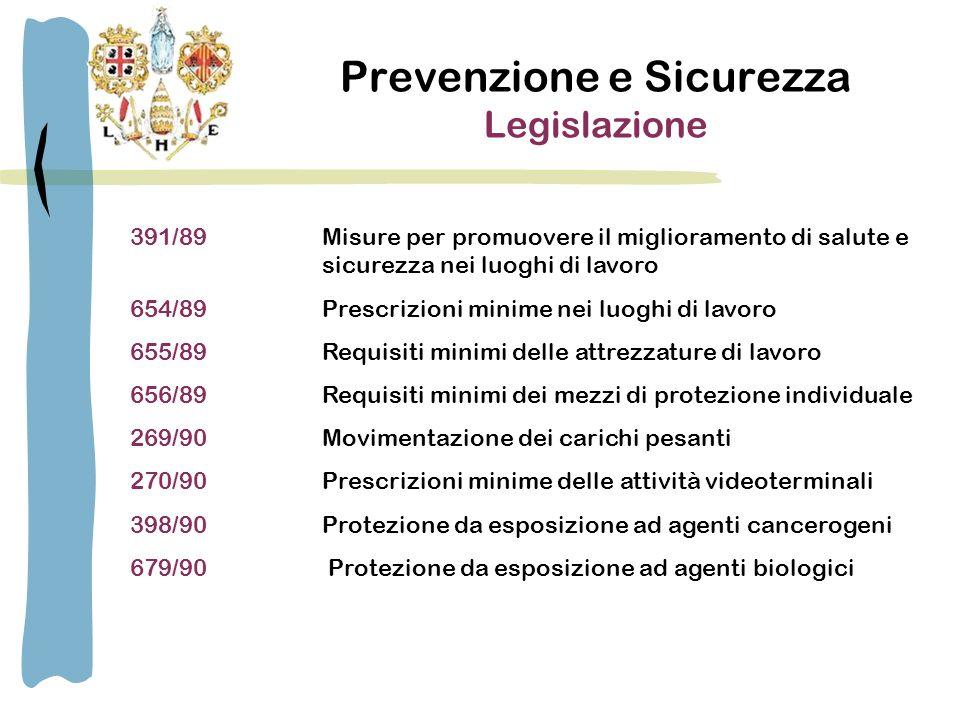 Prevenzione e Sicurezza Rischi per la Sicurezza Aree di Transito D.P.R.
