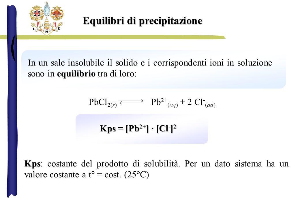 Equilibri di precipitazione In un sale insolubile il solido e i corrispondenti ioni in soluzione sono in equilibrio tra di loro: PbCl 2(s) Pb 2+ (aq)