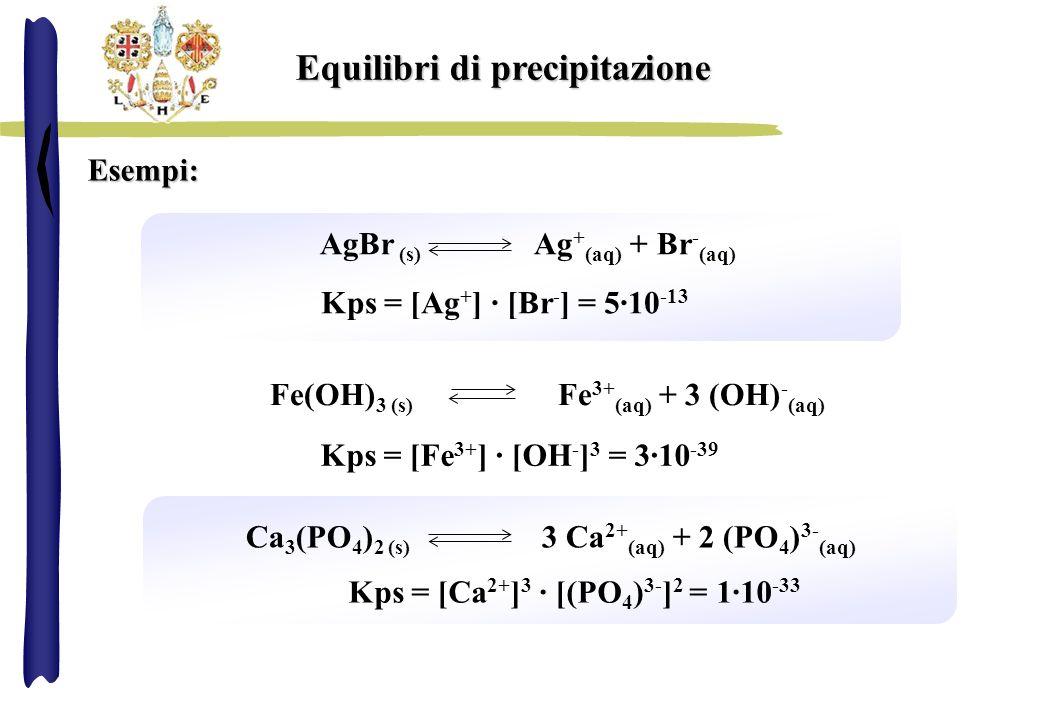 Equilibri di precipitazione AgBr (s) Ag + (aq) + Br - (aq) Kps = [Ag + ] · [Br - ] = 5·10 -13 Esempi: Fe(OH) 3 (s) Fe 3+ (aq) + 3 (OH) - (aq) Kps = [F